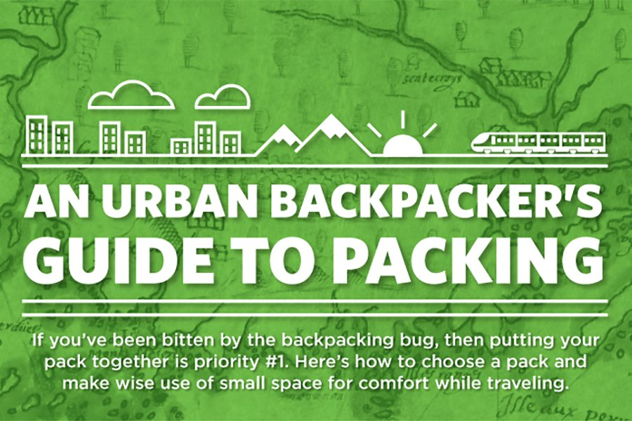 Backpackers Guide to Packing Intro